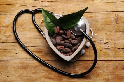 Functional Medicine San Antonio